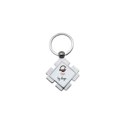 Privjesci za ključeve